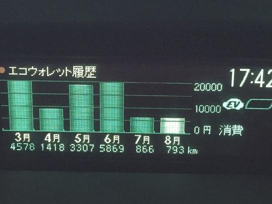 20150831-02.JPG